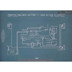 Partin Palmer 32 Ultra 4 Forty Schema Electrique 1917 1918