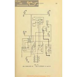 Paterson 32 33 Schema Electrique 1914 V3