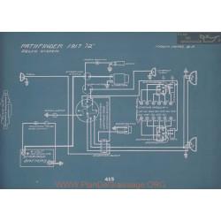 Pathfinder 12 Schema Electrique 1917 V2