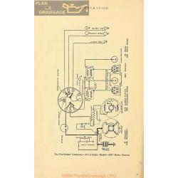 Pathfinder 12cyl Schema Electrique 1917 Delco