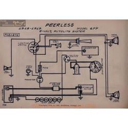 Peerless 4ff 6volt Schema Electrique 1918 1919 Autolite V2