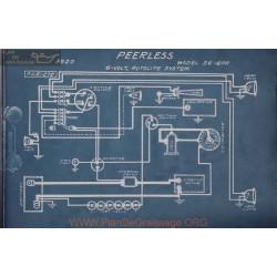 Peerless 56 6ff 6volt Schema Electrique 1920 Autolite
