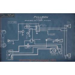Pullman 12 Volt Schema Electrique 1915 Splitdorf