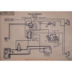 Pullman 12volt Schema Electrique 1915 Splitdorf V2