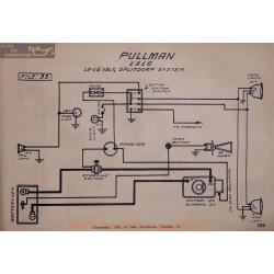 Pullman 12volt Schema Electrique 1916 Splitdorf