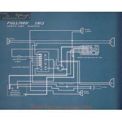 Pullman Schema Electrique 1913