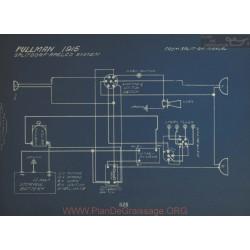 Pullman Schema Electrique 1915 Splitdorf Apelco