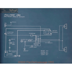 Pullman Splitdorf Apelco 12v Schema Electrique 1916
