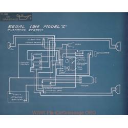 Regal C Schema Electrique 1914
