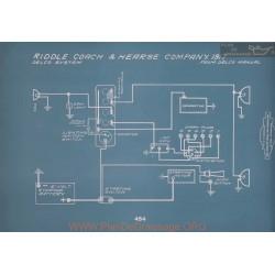 Riddle Coach Hearse Company Schema Electrique 1917