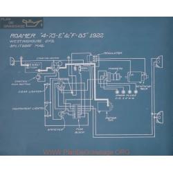 Roamer 4 75 F 85 Schema Electrique 1922