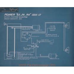 Roamer 45 54 Ra Schema Electrique 1916 1917