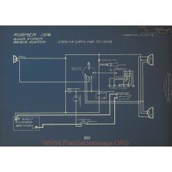 Roamer Schema Electrique 1916 Bijur Bosch
