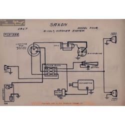 Saxon Four 6volt Schema Electrique 1917 Wagner V2