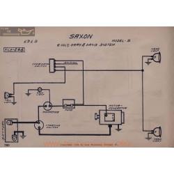 Saxon S 6volt Schema Electrique 1915 Gray & Davis V2