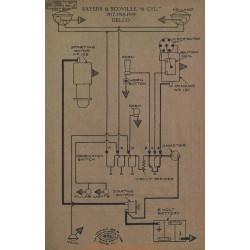 Sayers & Scoville 6 Schema Lectrique 1917 1918 1919 Delco