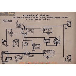 Sayers And Scovill Using 9n Continental 6volt Schema Electrique 1919 1920 Delco