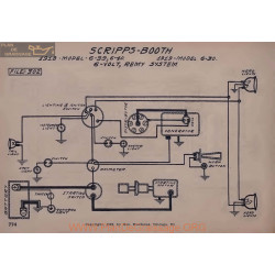 Scripps Booth 6 39 4 30 6volt Schema Electrique 1918 1919 Remy
