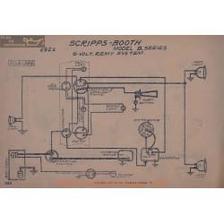 Scripps Booth B 6volt Schema Electrique 1921 Remy