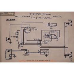 Scripps Booth G 6volt Schema Electrique 1917 1918 1919 Remy V2