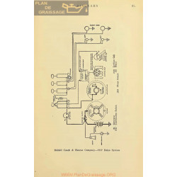 Riddle Coach Hearse Schema Electrique 1917 Remy