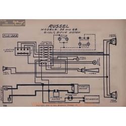 Russell 32 48 6volt Schema Electrique Bijur
