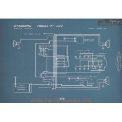 Standard F Schema Electrique 1917 V2