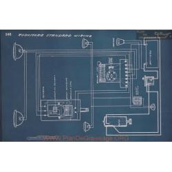 Standard Rushmore Schema Electrique