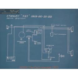 Stanley 735 Schema Electrique 1919 1920 1921 1922