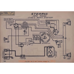 Stearns 12volt Schema Electrique 1919 Remy