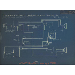 Stearns Knight 32 Schema Electrique 1915 1916 1917 1918 1919 Westinghouse