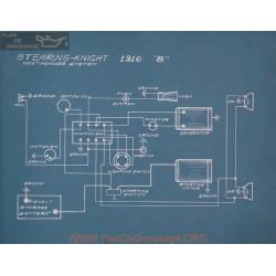 Stearns Knight 8 Schema Electrique 1916