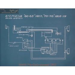 Stephens 60 65 Schema Electrique 1917