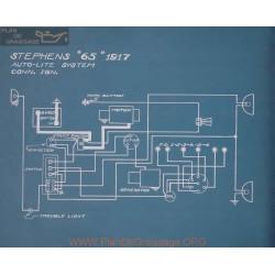 Stephens 65 Schema Electrique 1917