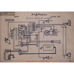 Stephens 80 6volt Schema Electrique 1919 Autolite V2