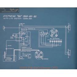 Stephens 80 Schema Electrique 1919 1920 1921