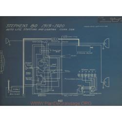 Stephens 80 Schema Electrique 1919 1920 Autolite