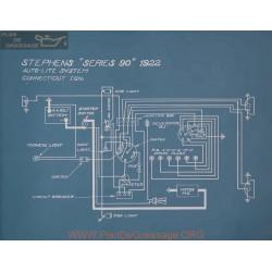 Stephens 90 Schema Electrique 1922