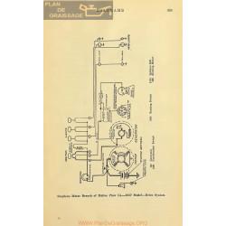 Stephens Branch Moline Schema Electrique 1917 Delco