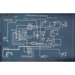 Stevens Duryea D6 6volt Schema Electrique 1915 Delco