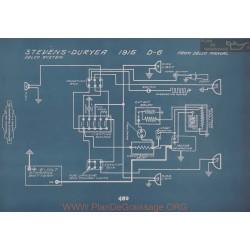 Stevens Duryea D6 Schema Electrique 1915