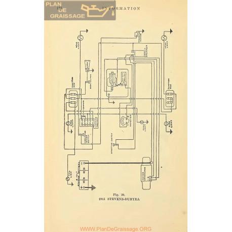 Stevens Duryea Schema Electrique 1915