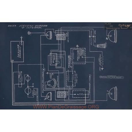Stevens Duryer D Internal Schema Electrique