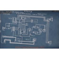 Stutz S G H 6volt Schema Electrique 1918 1919 1920 Delco Remy