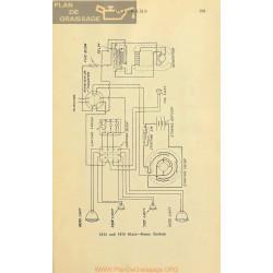 Stutz Schema Electrique 1914 1915 Remy V2
