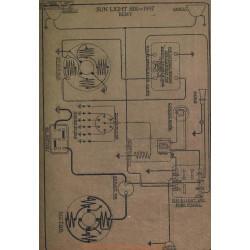 Sun Light Six Schema Electrique 1917 Remy V2
