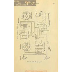 Velie 22 Schema Electrique 1916 Remy V2