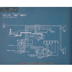 Velie 28 Schema Electrique 1917