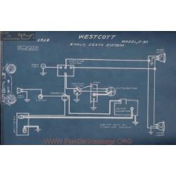 Westcott 0 30 6volt Schema Electrique 1914 Jesco