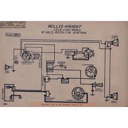 Willys Knight 6volt Schema Electrique 1919 1920 Autolite
